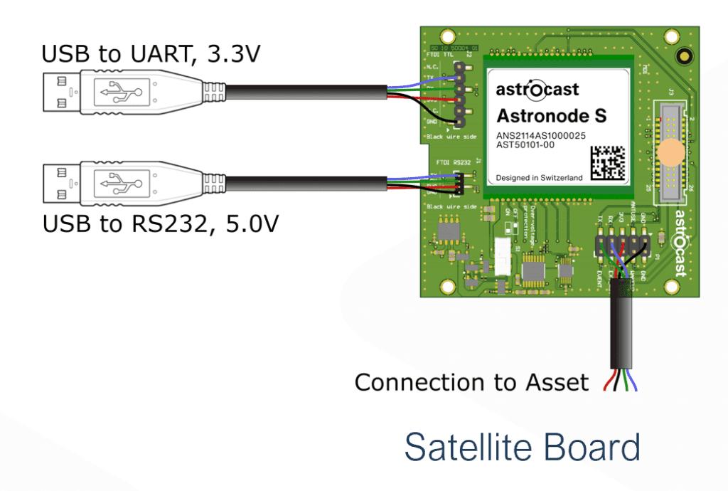 astrocast-astronode-devkit-satellite-board