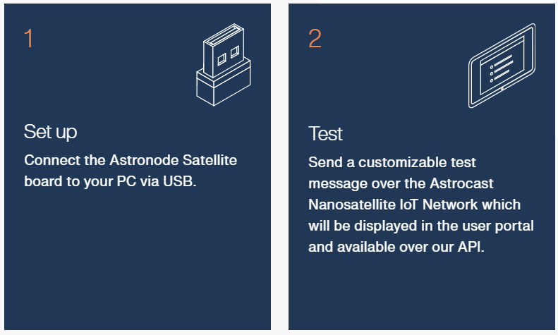 astrocast-astronode-devkit-steps1-2