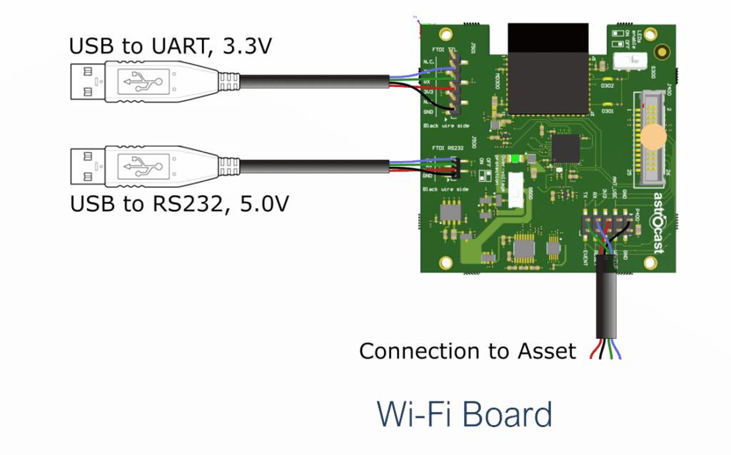 astrocast-astronode-devkit-wifi-board